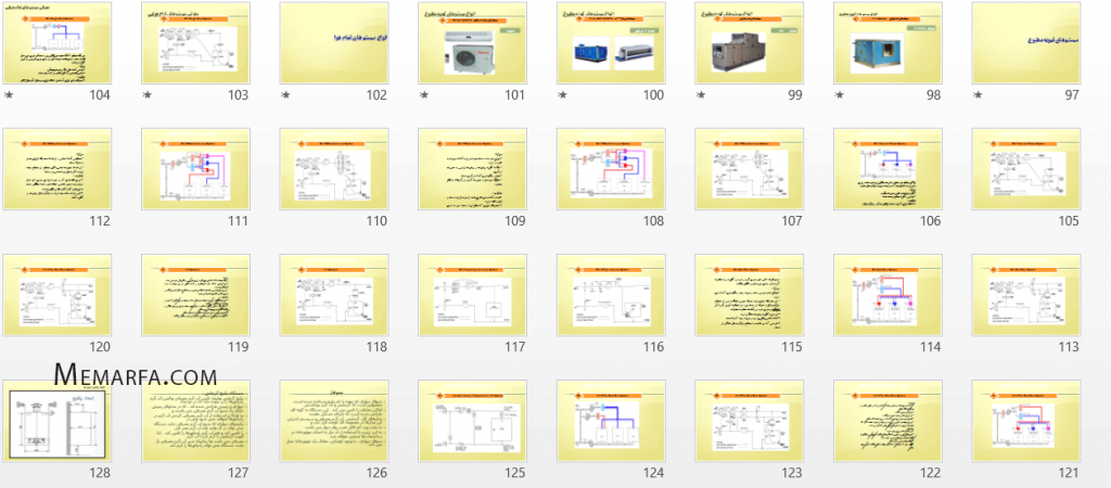 پروژه تاسیسات الکتریکی و مکانیکی ساختمان (۴)